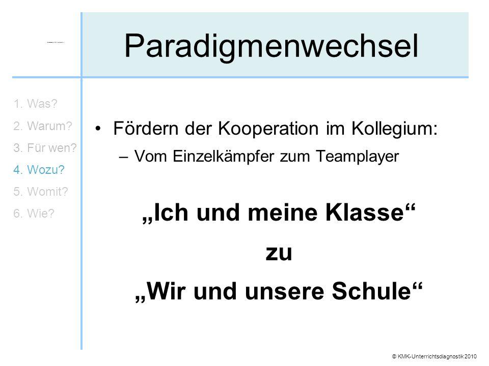 © KMK-Unterrichtsdiagnostik 2010 Paradigmenwechsel Fördern der Kooperation im Kollegium: –Vom Einzelkämpfer zum Teamplayer Ich und meine Klasse zu Wir