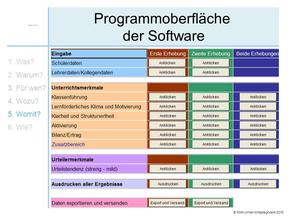 © KMK-Unterrichtsdiagnostik 2010 Programmoberfläche der Software 1. Was? 2. Warum? 3. Für wen? 4. Wozu? 5. Womit? 6. Wie?