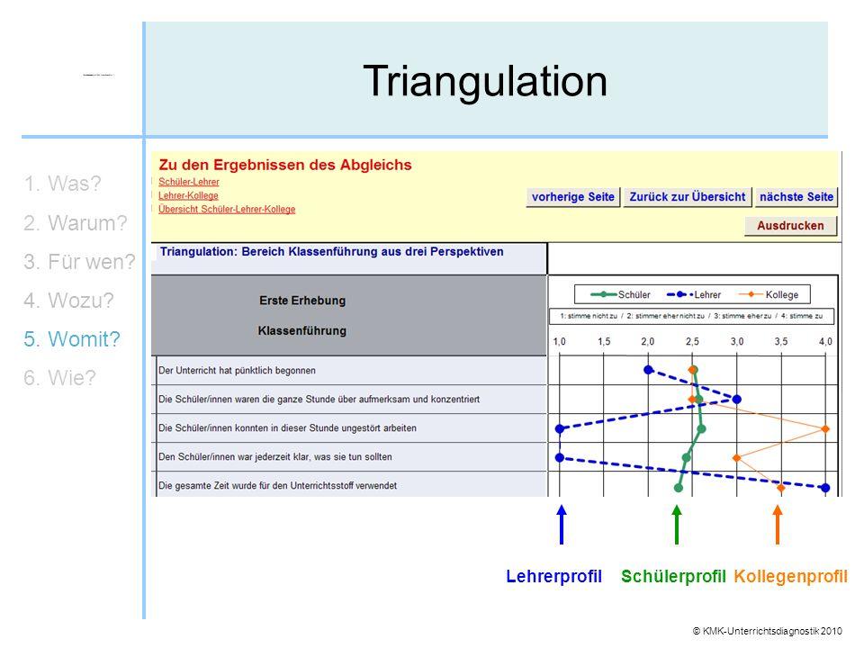 © KMK-Unterrichtsdiagnostik 2010 Triangulation 1. Was? 2. Warum? 3. Für wen? 4. Wozu? 5. Womit? 6. Wie? LehrerprofilSchülerprofilKollegenprofil