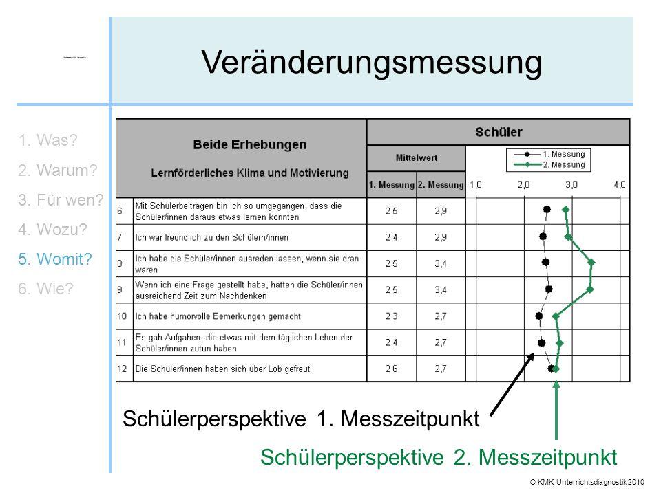 © KMK-Unterrichtsdiagnostik 2010 Veränderungsmessung 1. Was? 2. Warum? 3. Für wen? 4. Wozu? 5. Womit? 6. Wie? Schülerperspektive 2. Messzeitpunkt Schü
