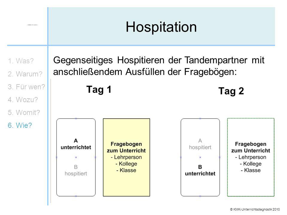 © KMK-Unterrichtsdiagnostik 2010 Hospitation 1. Was? 2. Warum? 3. Für wen? 4. Wozu? 5. Womit? 6. Wie? Gegenseitiges Hospitieren der Tandempartner mit