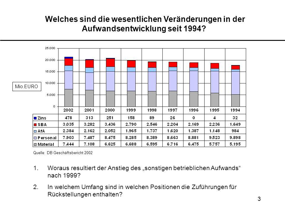 3 Welches sind die wesentlichen Veränderungen in der Aufwandsentwicklung seit 1994? Quelle: DB Geschäftsbericht 2002 Mio.EURO 1.Woraus resultiert der