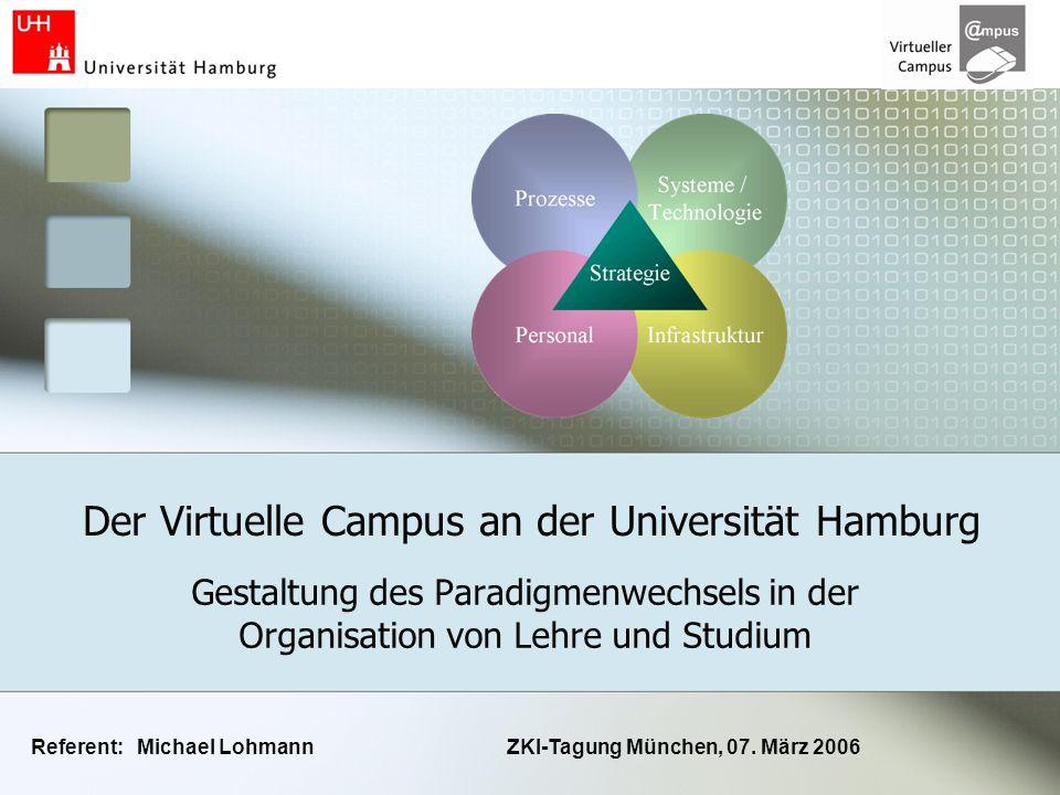 Der Virtuelle Campus an der Universität Hamburg Gestaltung des Paradigmenwechsels in der Organisation von Lehre und Studium Referent: Michael LohmannZ