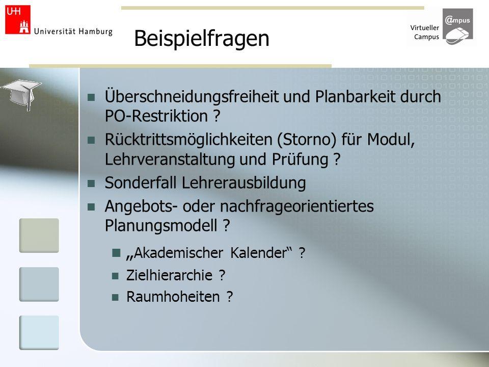 Beispielfragen Überschneidungsfreiheit und Planbarkeit durch PO-Restriktion ? Rücktrittsmöglichkeiten (Storno) für Modul, Lehrveranstaltung und Prüfun