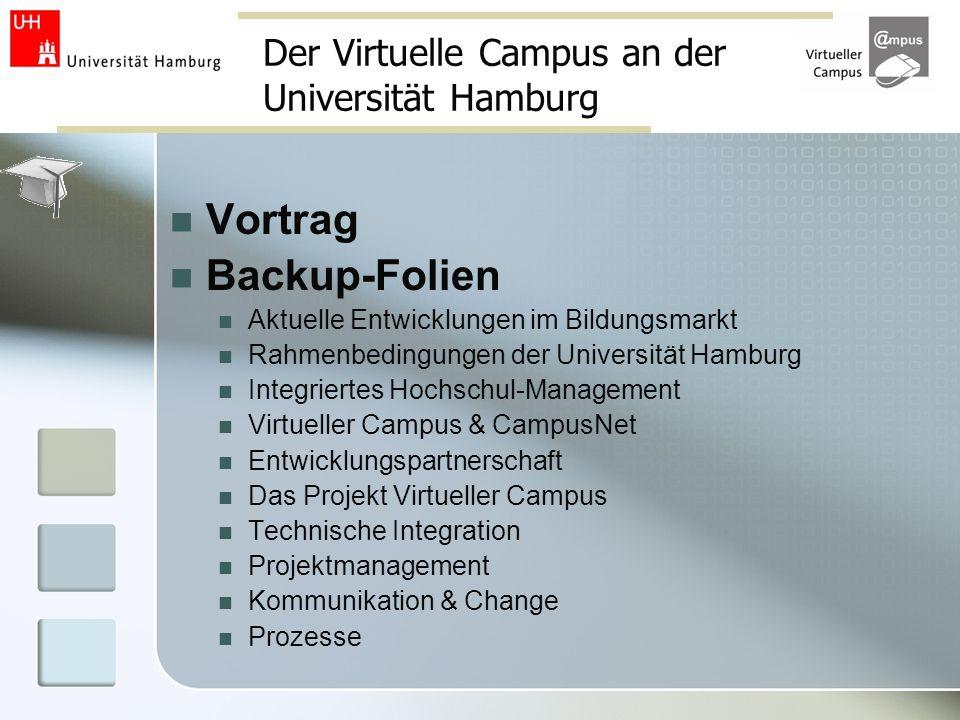 Der Virtuelle Campus an der Universität Hamburg Vortrag Backup-Folien Aktuelle Entwicklungen im Bildungsmarkt Rahmenbedingungen der Universität Hambur