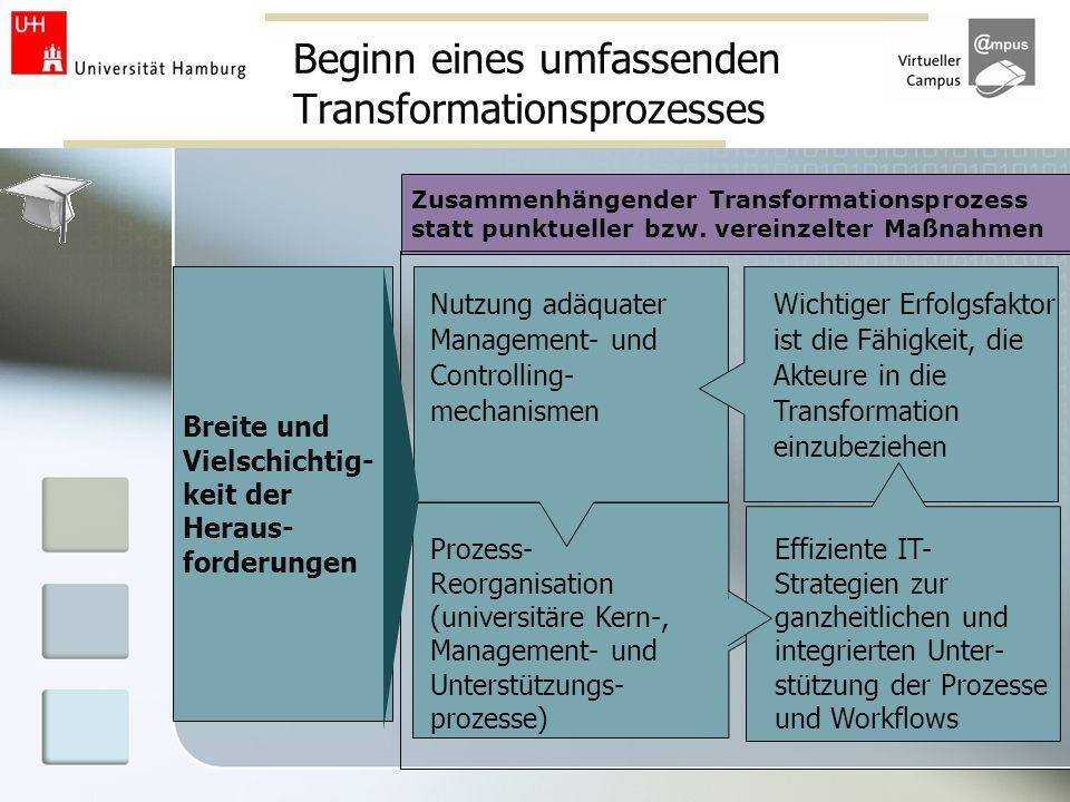 Beginn eines umfassenden Transformationsprozesses Breite und Vielschichtig- keit der Heraus- forderungen Zusammenhängender Transformationsprozess stat