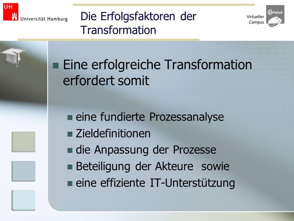 Die Erfolgsfaktoren der Transformation Eine erfolgreiche Transformation erfordert somit eine fundierte Prozessanalyse Zieldefinitionen die Anpassung d