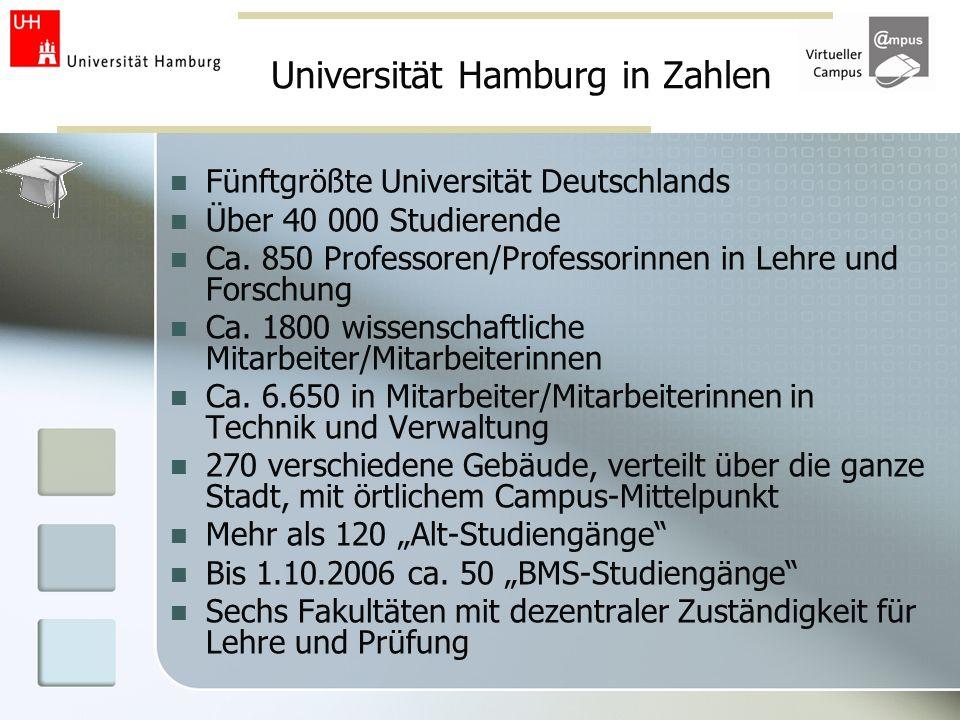 Universität Hamburg in Zahlen Fünftgrößte Universität Deutschlands Über 40 000 Studierende Ca. 850 Professoren/Professorinnen in Lehre und Forschung C
