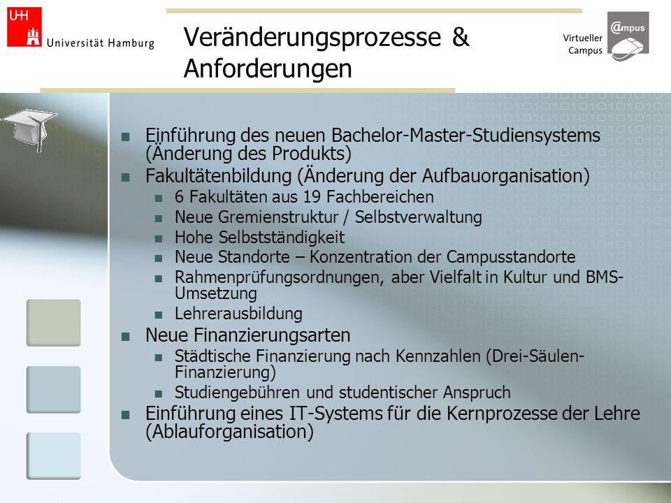 Veränderungsprozesse & Anforderungen Einführung des neuen Bachelor-Master-Studiensystems (Änderung des Produkts) Fakultätenbildung (Änderung der Aufba
