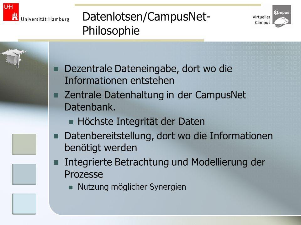 Datenlotsen/CampusNet- Philosophie Dezentrale Dateneingabe, dort wo die Informationen entstehen Zentrale Datenhaltung in der CampusNet Datenbank. Höch