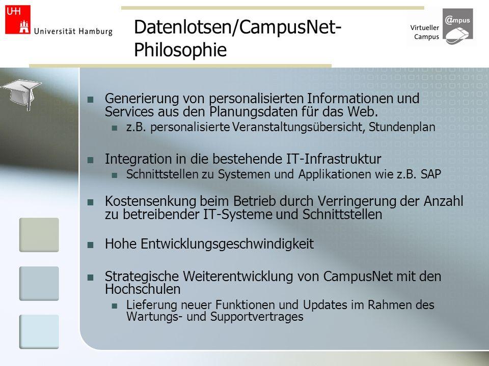 Datenlotsen/CampusNet- Philosophie Generierung von personalisierten Informationen und Services aus den Planungsdaten für das Web. z.B. personalisierte