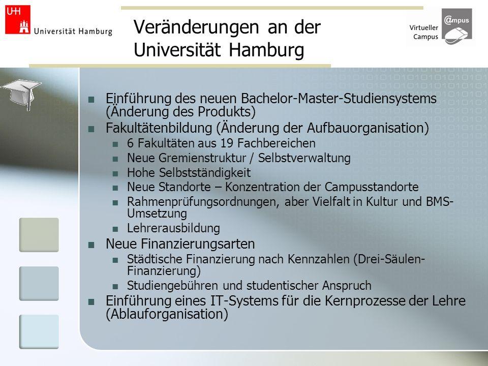 Veränderungen an der Universität Hamburg Einführung des neuen Bachelor-Master-Studiensystems (Änderung des Produkts) Fakultätenbildung (Änderung der A