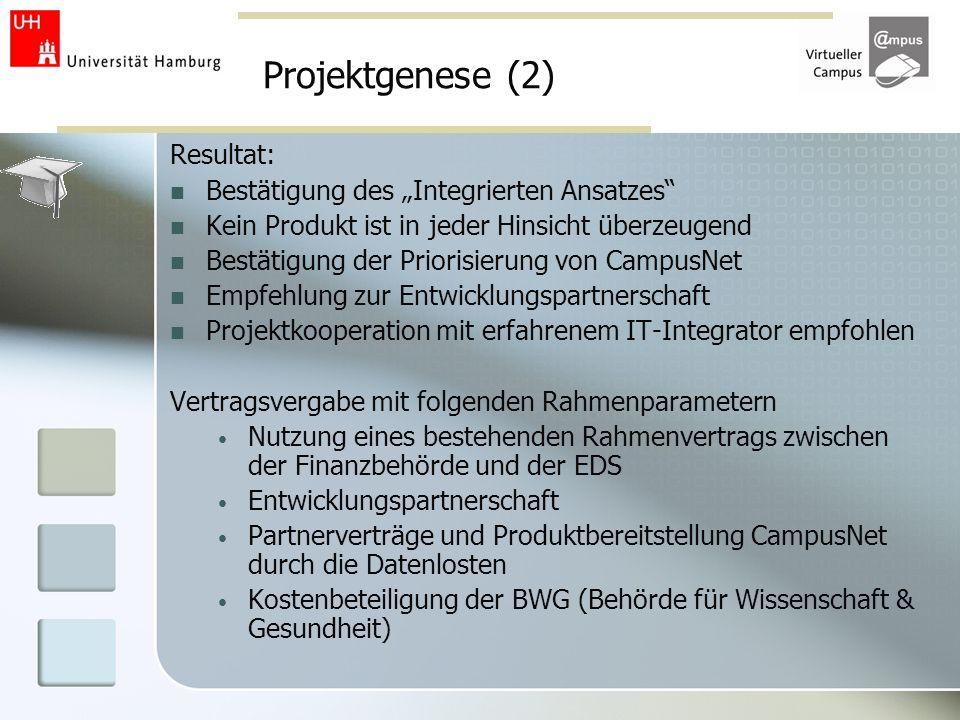 Projektgenese (2) Resultat: Bestätigung des Integrierten Ansatzes Kein Produkt ist in jeder Hinsicht überzeugend Bestätigung der Priorisierung von Cam
