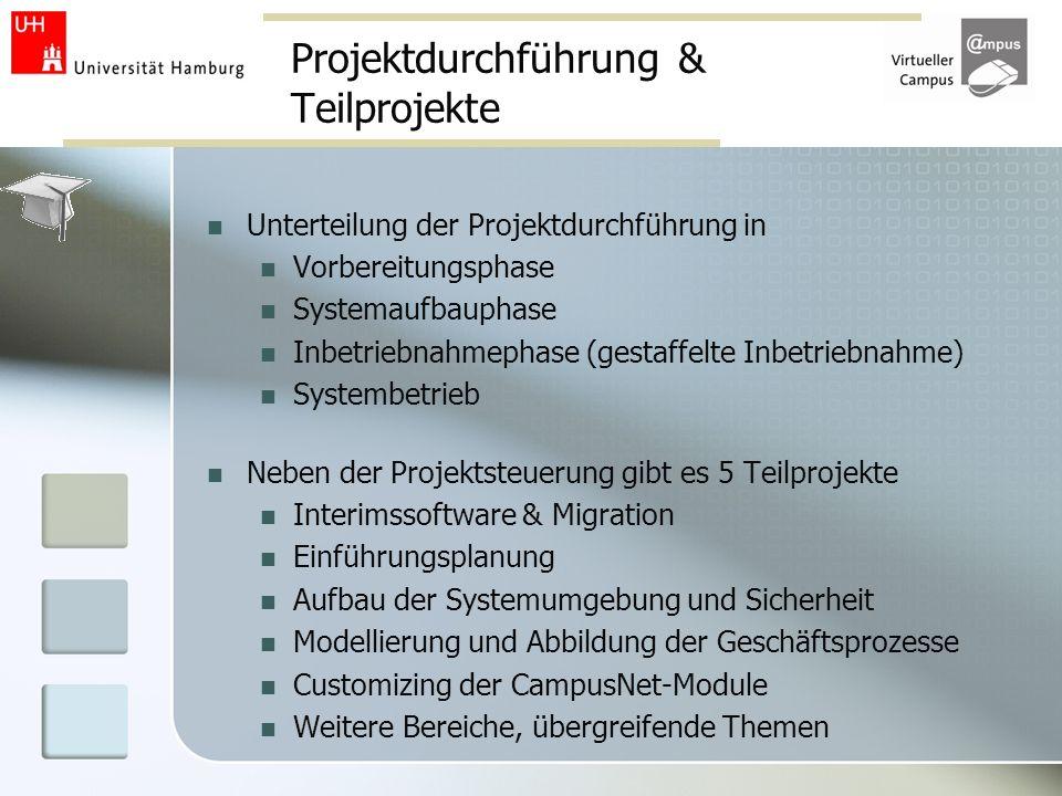 Projektdurchführung & Teilprojekte Unterteilung der Projektdurchführung in Vorbereitungsphase Systemaufbauphase Inbetriebnahmephase (gestaffelte Inbet