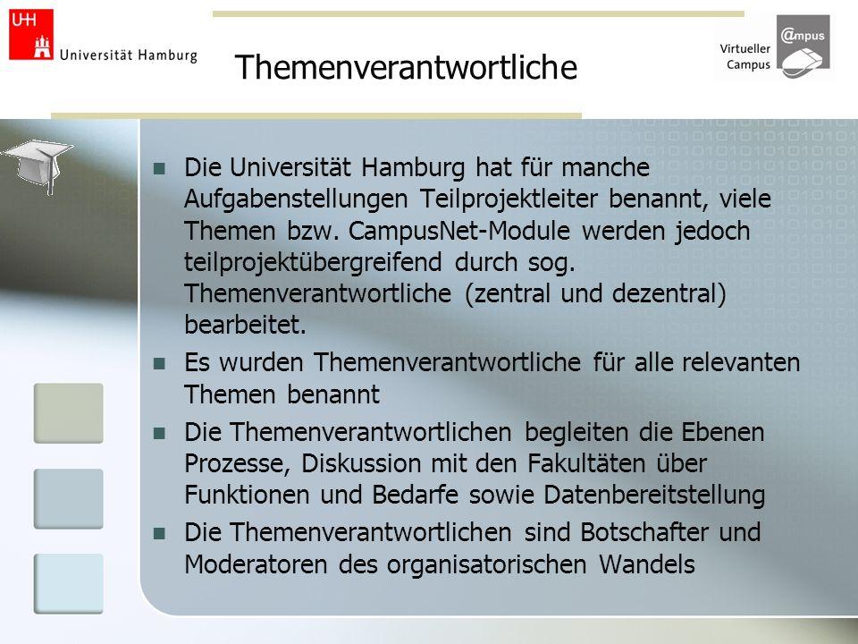Themenverantwortliche Die Universität Hamburg hat für manche Aufgabenstellungen Teilprojektleiter benannt, viele Themen bzw. CampusNet-Module werden j