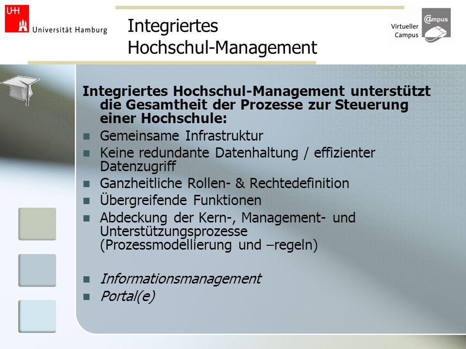 Integriertes Hochschul-Management Integriertes Hochschul-Management unterstützt die Gesamtheit der Prozesse zur Steuerung einer Hochschule: Gemeinsame