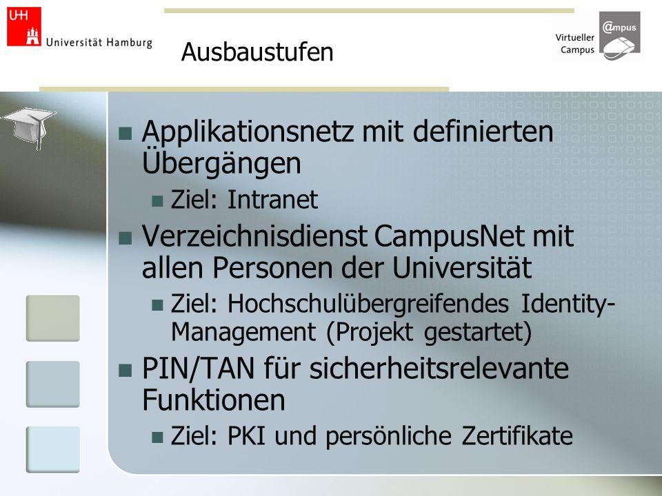Ausbaustufen Applikationsnetz mit definierten Übergängen Ziel: Intranet Verzeichnisdienst CampusNet mit allen Personen der Universität Ziel: Hochschul