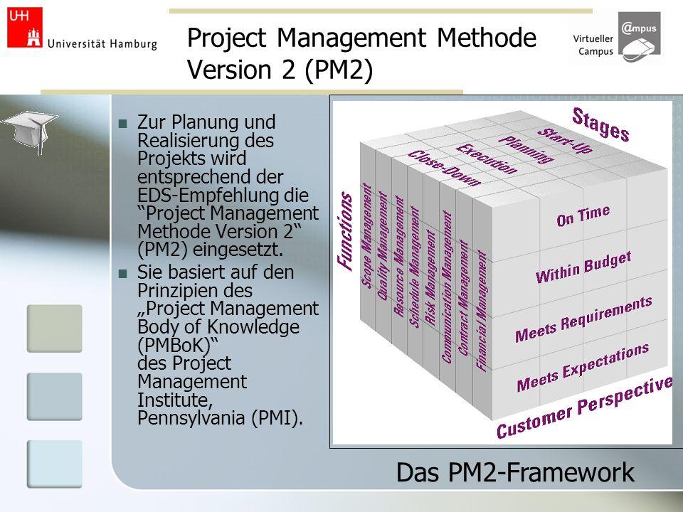 Project Management Methode Version 2 (PM2) Zur Planung und Realisierung des Projekts wird entsprechend der EDS-Empfehlung die Project Management Metho