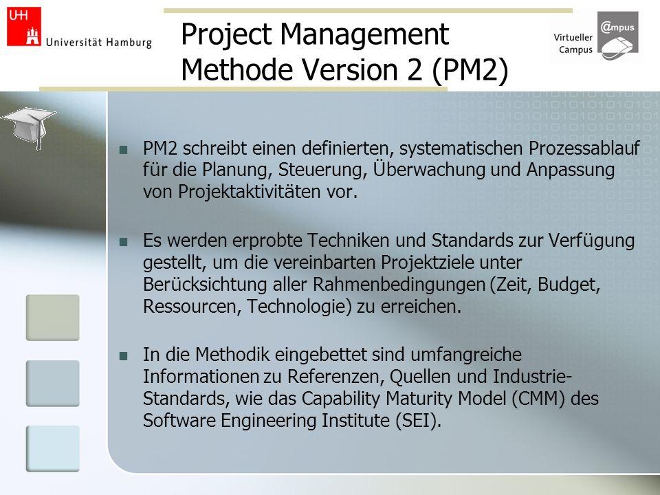 Project Management Methode Version 2 (PM2) PM2 schreibt einen definierten, systematischen Prozessablauf f ü r die Planung, Steuerung, Ü berwachung und