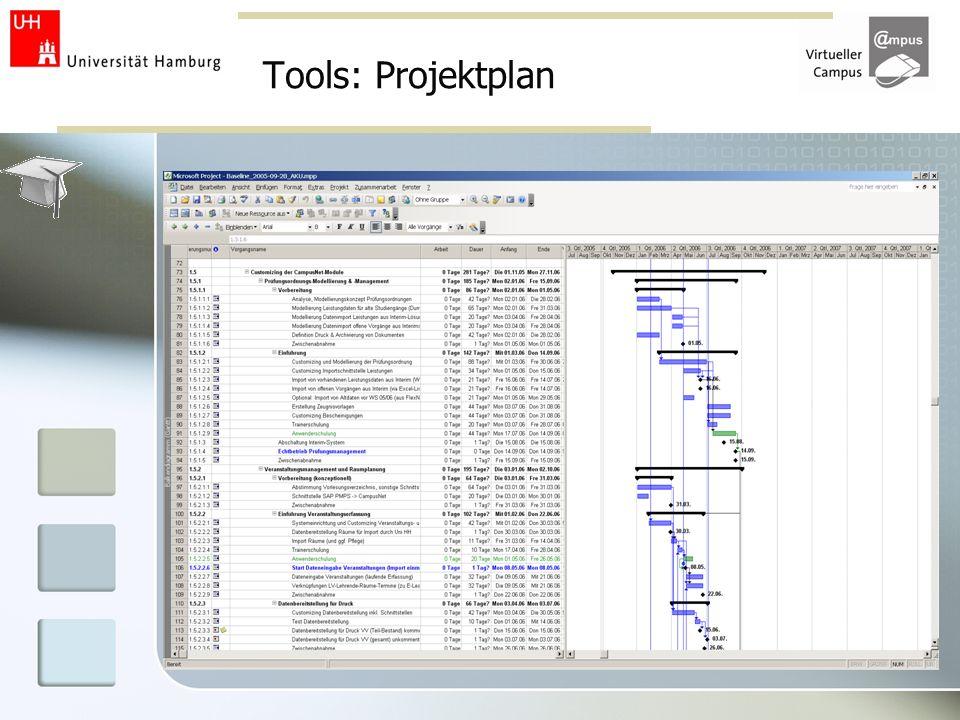 Tools: Projektplan