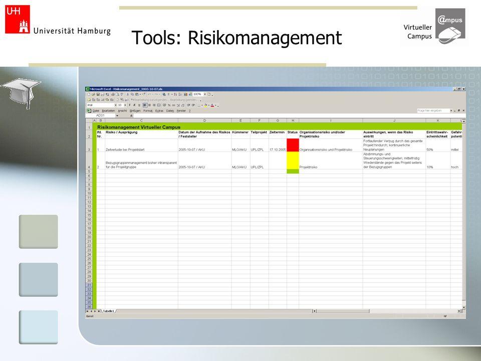 Tools: Risikomanagement
