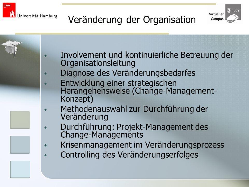 Veränderung der Organisation Involvement und kontinuierliche Betreuung der Organisationsleitung Diagnose des Veränderungsbedarfes Entwicklung einer st