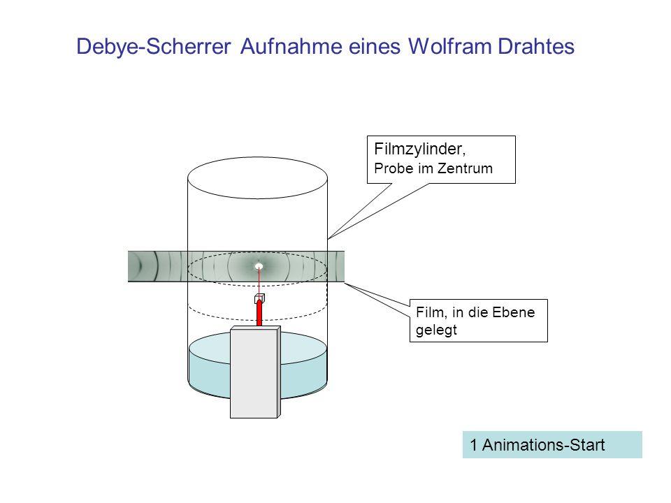 Debye-Scherrer Aufnahme eines Wolfram Drahtes 1 Animations-Start Filmzylinder, Probe im Zentrum Film, in die Ebene gelegt