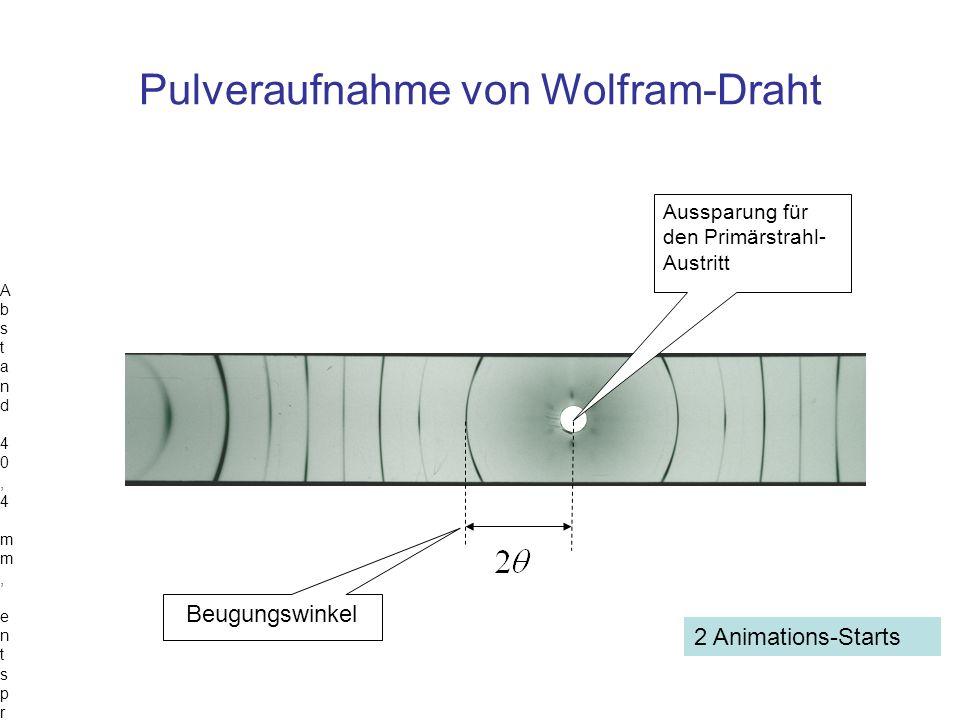 Pulveraufnahme von Wolfram-Draht Beugungswinkel Aussparung für den Primärstrahl- Austritt Abstand 40,4 mm, entspricht Abstand 40,4 mm, entspricht 2 An