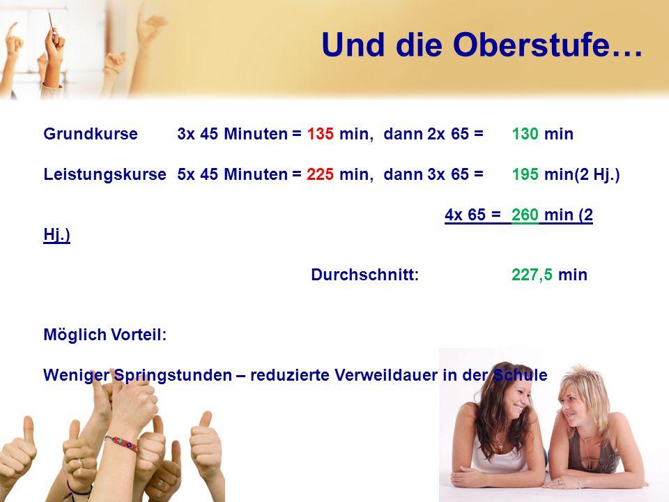 Grundkurse 3x 45 Minuten = 135 min, dann 2x 65 = 130 min Leistungskurse 5x 45 Minuten = 225 min, dann 3x 65 = 195 min(2 Hj.) 4x 65 = 260 min (2 Hj.) D