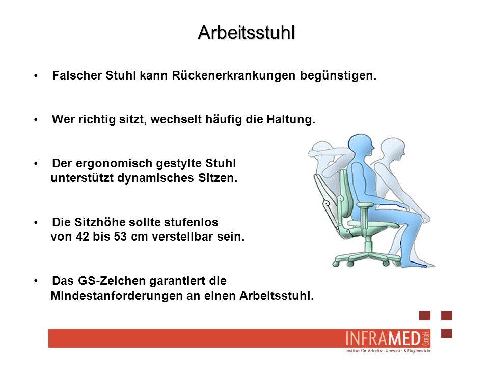 Falscher Stuhl kann Rückenerkrankungen begünstigen. Wer richtig sitzt, wechselt häufig die Haltung. Der ergonomisch gestylte Stuhl unterstützt dynamis