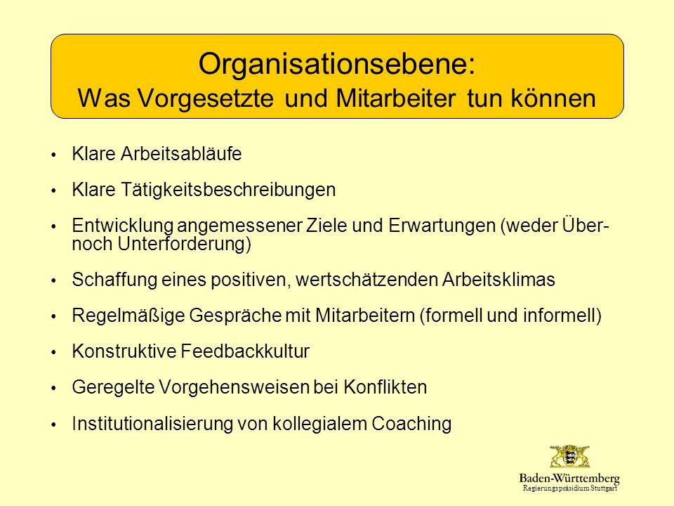Regierungspräsidium Stuttgart Organisationsebene: Was Vorgesetzte und Mitarbeiter tun können Klare Arbeitsabläufe Klare Tätigkeitsbeschreibungen Entwicklung angemessener Ziele und Erwartungen (weder Über- noch Unterforderung) Schaffung eines positiven, wertschätzenden Arbeitsklimas Regelmäßige Gespräche mit Mitarbeitern (formell und informell) Konstruktive Feedbackkultur Geregelte Vorgehensweisen bei Konflikten Institutionalisierung von kollegialem Coaching