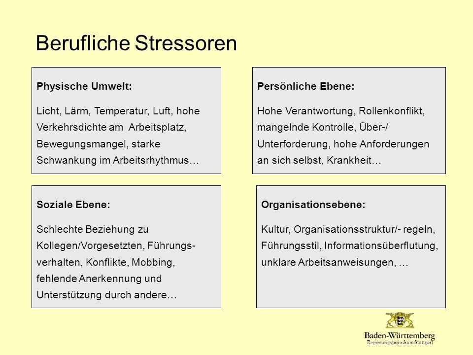 Regierungspräsidium Stuttgart Persönliche Merkmale Objektive Arbeitsmerkmale Arbeits(un)- zufriedenheit Stress / Belastung Bewertung Innere Kündigung/ Burnout