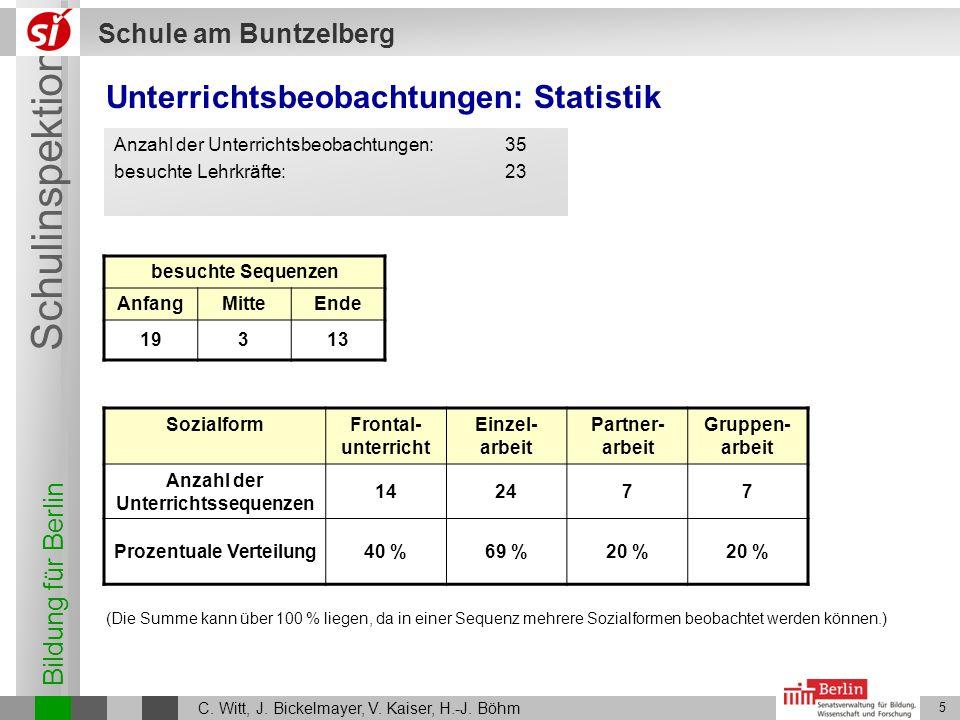 Bildung für Berlin Schulinspektion Schule am Buntzelberg C. Witt, J. Bickelmayer, V. Kaiser, H.-J. Böhm 5 Unterrichtsbeobachtungen: Statistik besuchte
