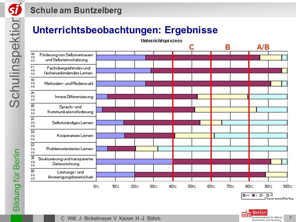 Bildung für Berlin Schulinspektion Schule am Buntzelberg C. Witt, J. Bickelmayer, V. Kaiser, H.-J. Böhm 7 Unterrichtsbeobachtungen: Ergebnisse C B A/B