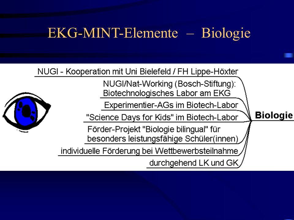 EKG-MINT-Elemente – Biologie