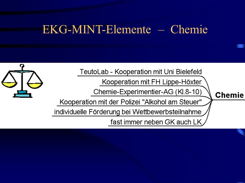 EKG-MINT-Elemente – Chemie