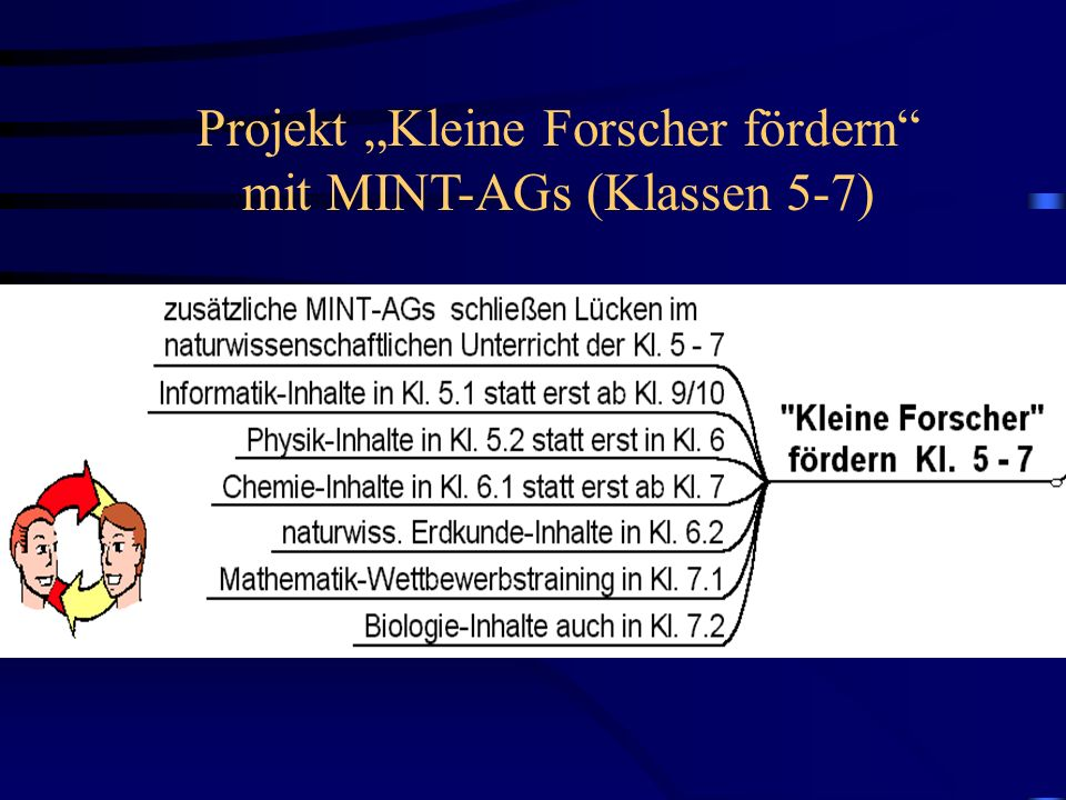 Projekt Kleine Forscher fördern mit MINT-AGs (Klassen 5-7)