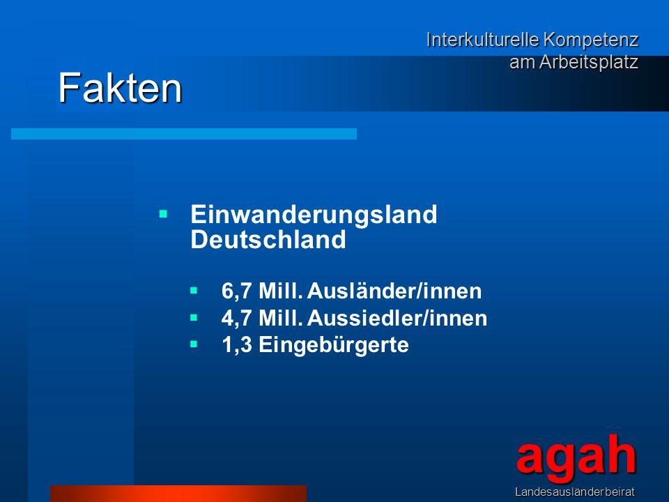 Fakten Einwanderungsland Deutschland agahLandesausländerbeirat Interkulturelle Kompetenz am Arbeitsplatz 6,7 Mill. Ausländer/innen 4,7 Mill. Aussiedle