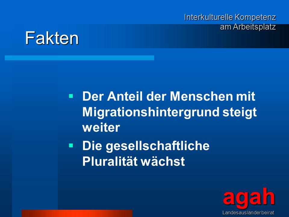 Fakten Der Anteil der Menschen mit Migrationshintergrund steigt weiter Die gesellschaftliche Pluralität wächst agahLandesausländerbeirat Interkulturel