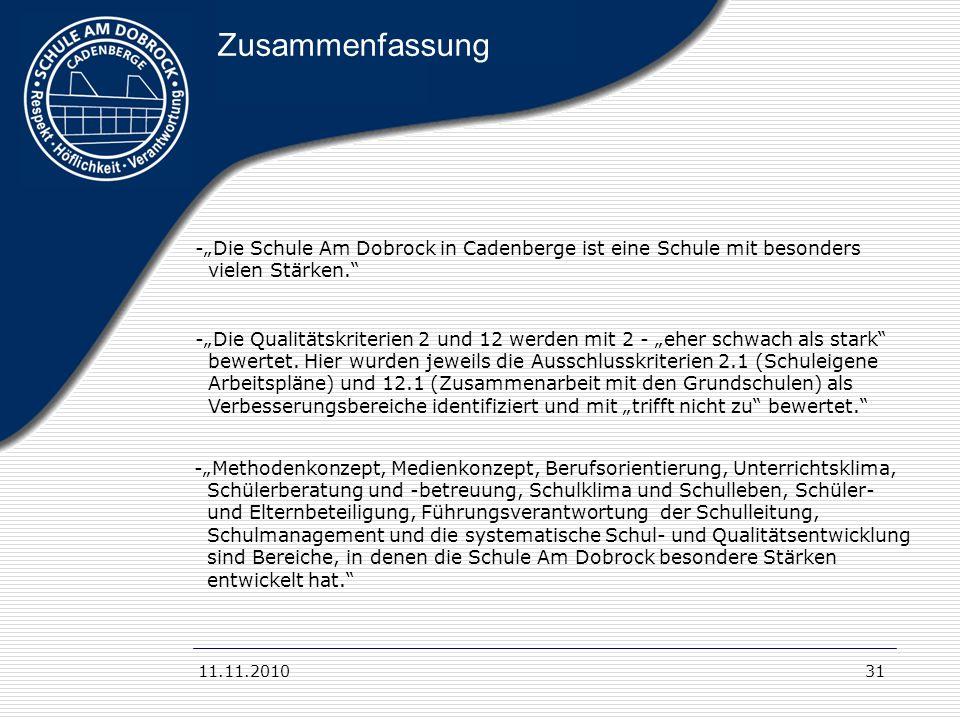 11.11.201031 Zusammenfassung -Die Schule Am Dobrock in Cadenberge ist eine Schule mit besonders vielen Stärken. -Methodenkonzept, Medienkonzept, Beruf