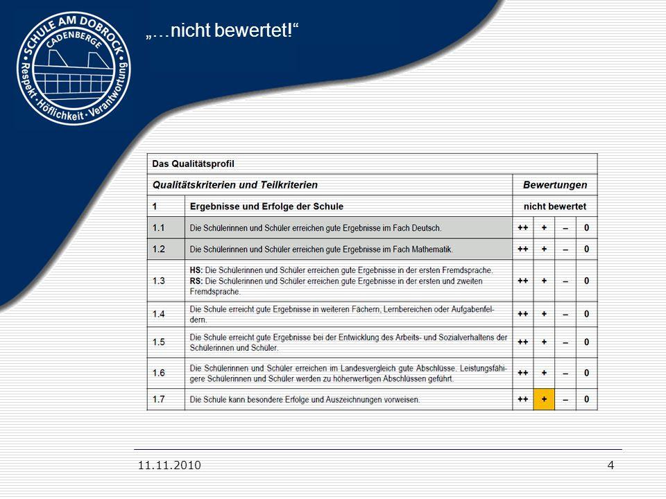 11.11.201025 Auszug aus dem Bericht 12 Schulkultur Kooperation mit den Grundschulen (-): Regelmäßige Dienstbesprechungen der Fachlehrkräfte der 4.