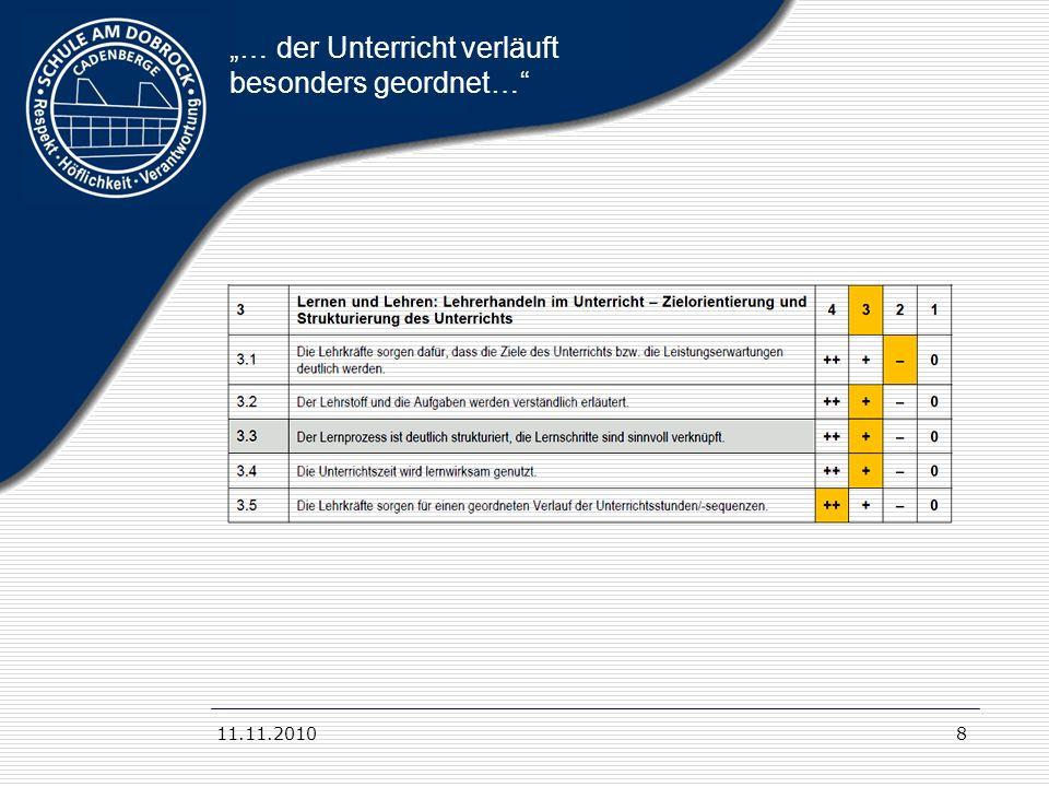 11.11.20109 Auszug aus dem Bericht 3 Lernen und Lehren 2.
