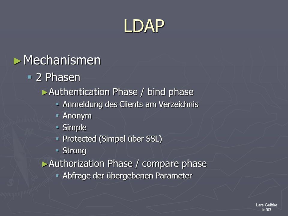 Lars Gelbke Inf03 LDAP Mechanismen Mechanismen 2 Phasen 2 Phasen Authentication Phase / bind phase Authentication Phase / bind phase Anmeldung des Cli