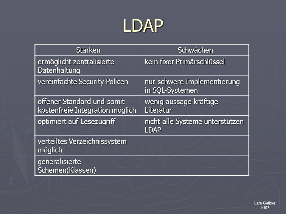Lars Gelbke Inf03 LDAP StärkenSchwächen ermöglicht zentralisierte Datenhaltung kein fixer Primärschlüssel vereinfachte Security Policen nur schwere Im