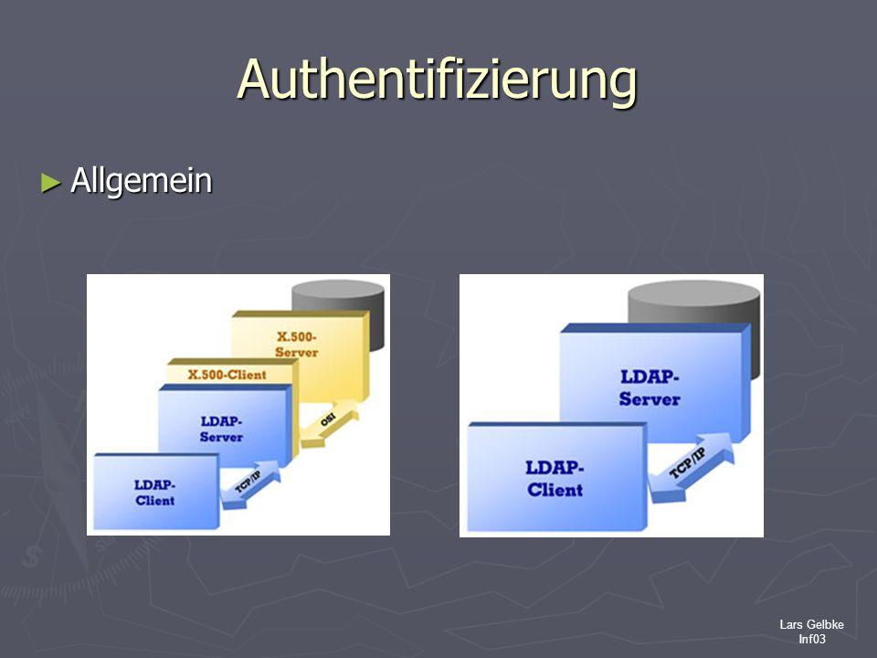 Lars Gelbke Inf03 Authentifizierung Allgemein Allgemein