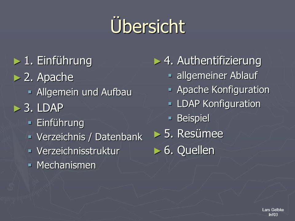Lars Gelbke Inf03 Übersicht 1. Einführung 1. Einführung 2. Apache 2. Apache Allgemein und Aufbau Allgemein und Aufbau 3. LDAP 3. LDAP Einführung Einfü