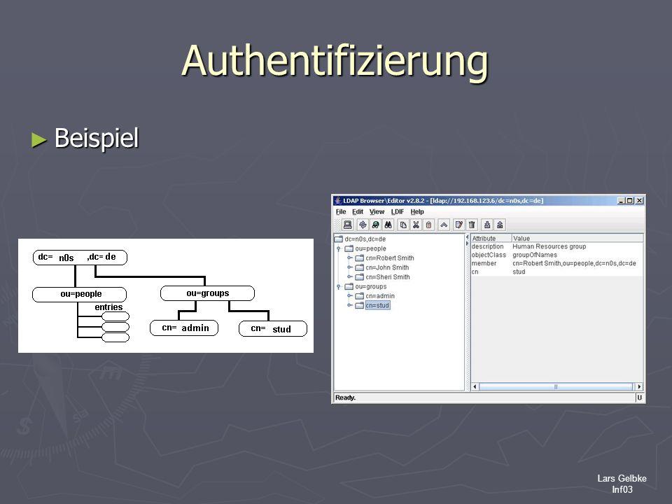 Lars Gelbke Inf03 Authentifizierung Beispiel Beispiel