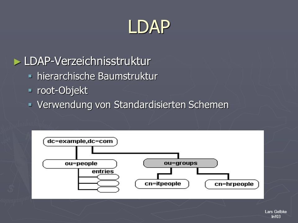 Lars Gelbke Inf03 Authentifizierung Beispiel Beispiel 01 LoadModule ldap_module modules/mod_ldap.so 02 LoadModule auth_ldap_module modules/mod_auth_ldap.so 03 04 04 05 Options None 06 AllowOverride all 07 Order deny,allow 08 Deny from all 09 AuthName eDirectory Identifikation 10 AuthType Basic 11 AuthLDAPURL ldap://192.168.123.6/ou=people,dc=n0s,dc=de 12 require valid-user 13 13