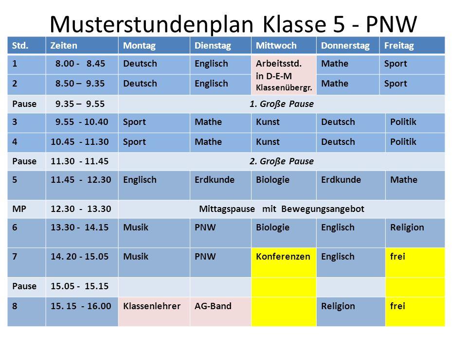Musterstundenplan Klasse 5 - PNW Std.ZeitenMontagDienstagMittwochDonnerstagFreitag 1 8.00 - 8.45DeutschEnglischArbeitsstd. in D-E-M Klassenübergr. Mat