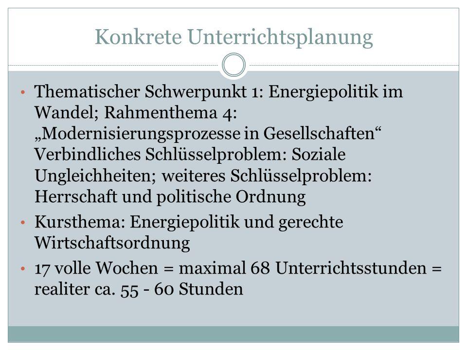 Konkrete Unterrichtsplanung Thematischer Schwerpunkt 1: Energiepolitik im Wandel; Rahmenthema 4: Modernisierungsprozesse in Gesellschaften Verbindlich